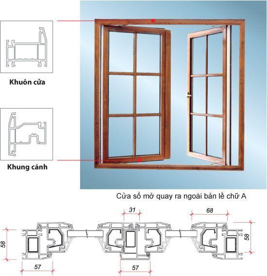 Sơ đồ cấu tạo cửa sổ 02 cánh mở quay ra ngoài