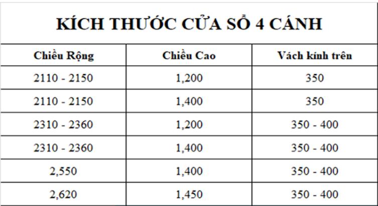kich-thuoc-cua-so-4-canh-3