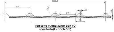 Thiết kế mái nhà chống ồn