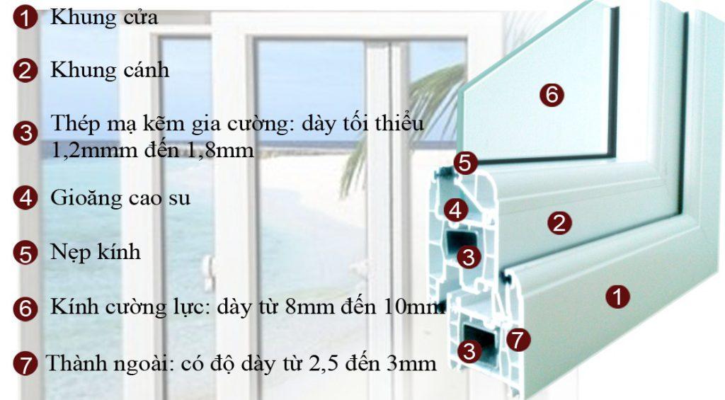 cấu trúc thanh profile của cửa nhựa lõi thép 3a window